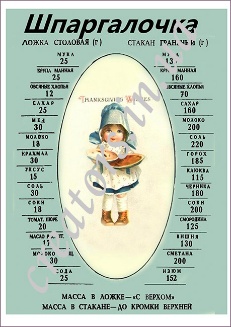 декупажная карта шпаргалка для кухни
